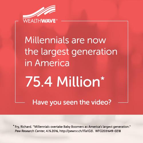 Millennials - Largest Generation