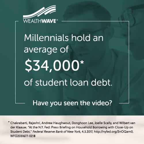 Millennials - Student Loan Debt