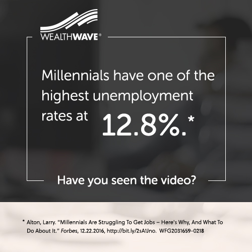 Millennials - High Unemployment
