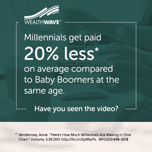 Millennials - Lower Pay