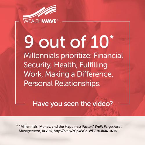 Millennials - Priorities