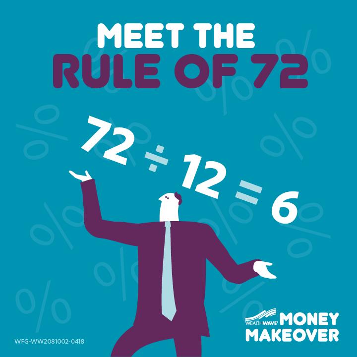 Meet The Rule of 72